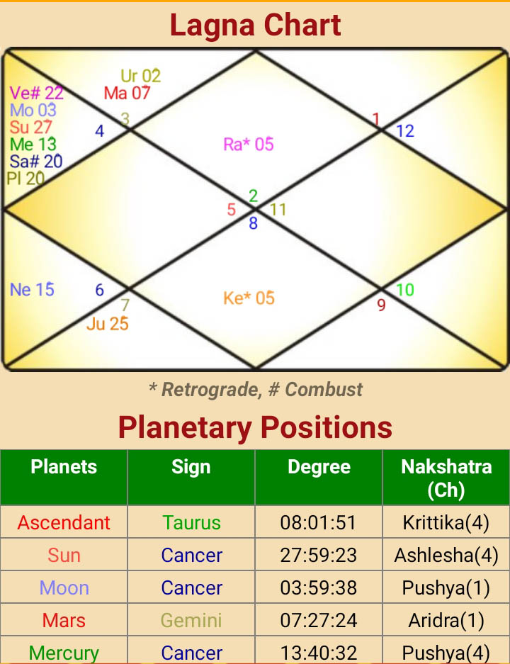 2 - Jupiter Saturn Conjunction and Its Effects, find my peace