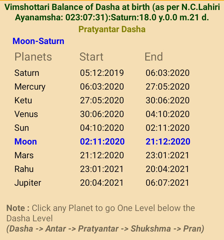 3 - Jupiter Saturn Conjunction and Its Effects, find my peace